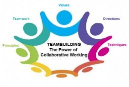 Các vấn đề khi làm việc nhóm và cách giải quyết